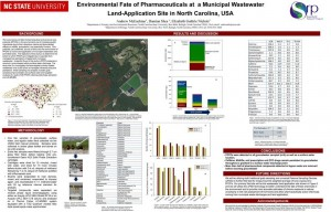 "Andrew D. McEachran research poster: ""Environmental fate and transport of Pharmaceuticals and Personal Care Products (PPCPs) at Municipal Wastewater Land-Application Sites"""