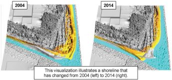 A visualization of shoreline change from 2004 to 2014