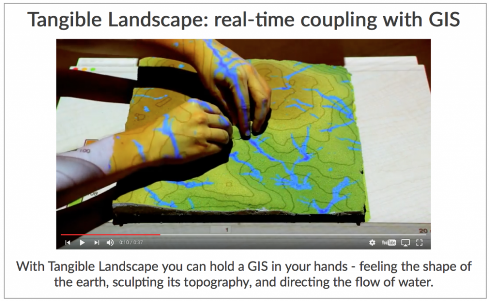 A screenshot from a Tangible Landscape webinar