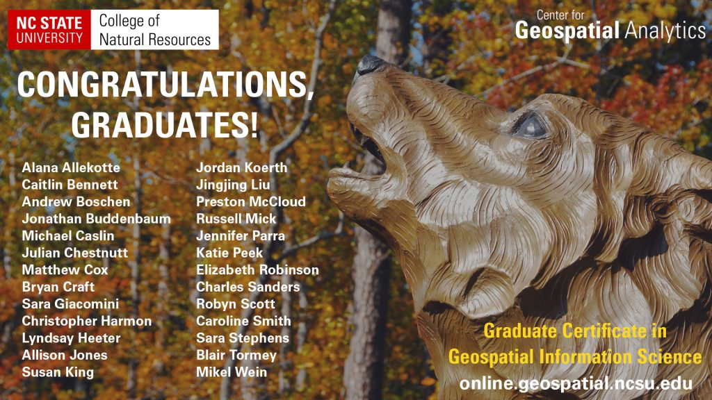 certificate graduates