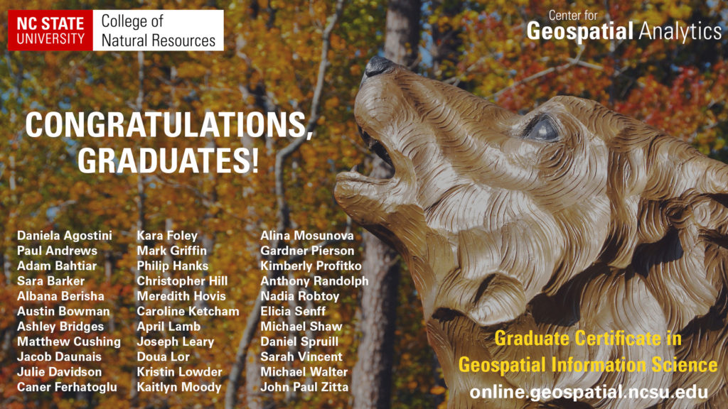 names of graduating Graduate Certificate in GIS students