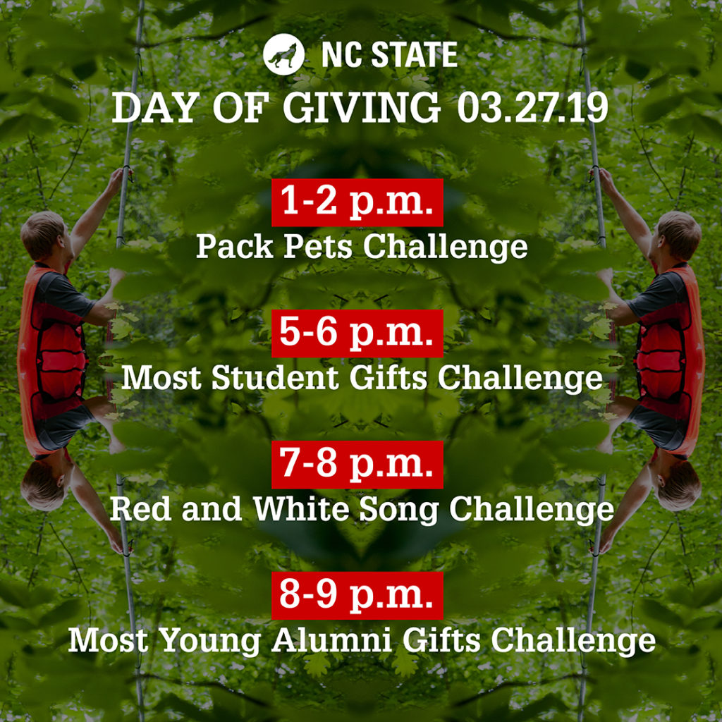 Day of Giving Challenges