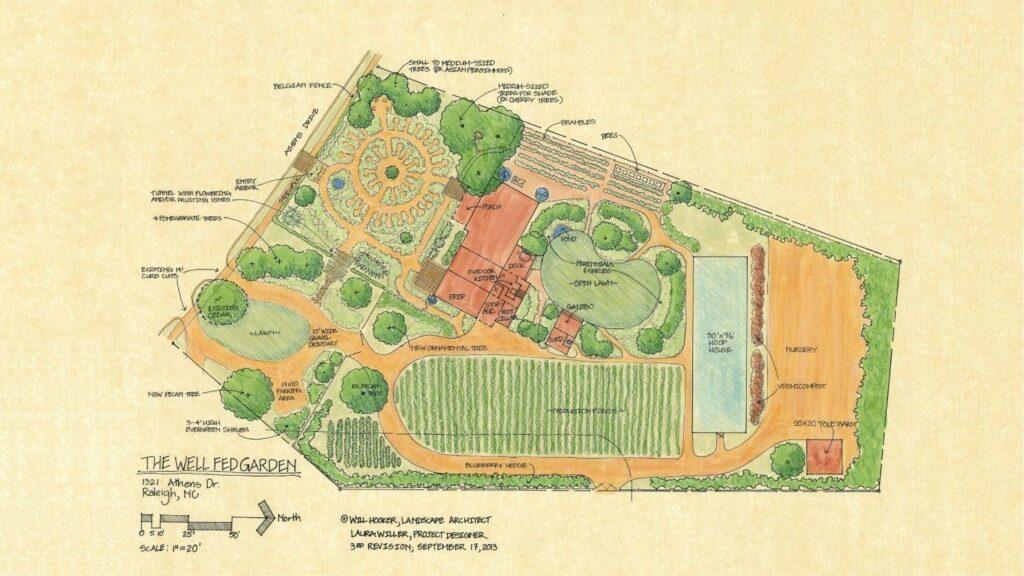 Building a Case for Community Gardens